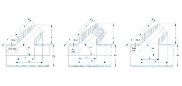 Latrolet Dimensions