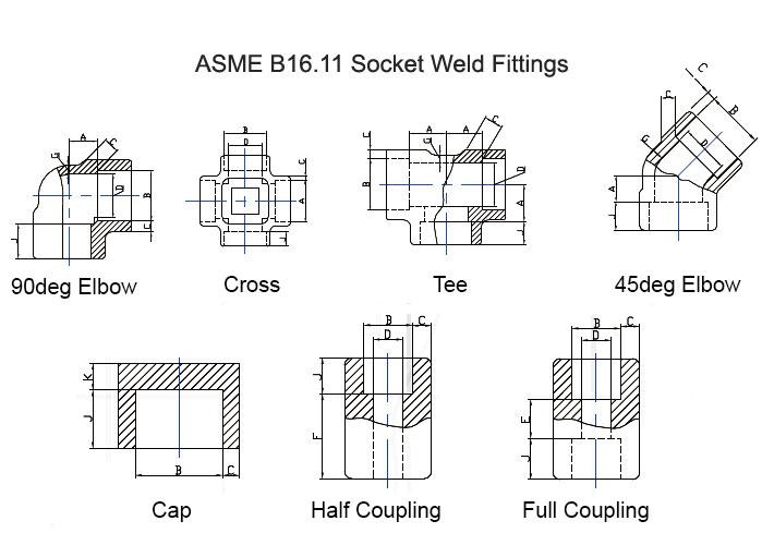 ASME B16.11 Socket Weld Fittings Dimensions