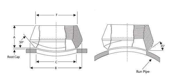 Threadolet Dimensions